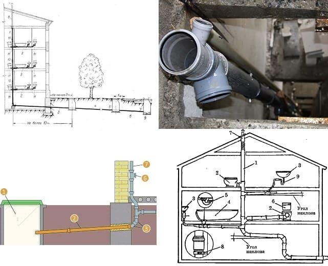 устройство канализации в многоэтажном доме