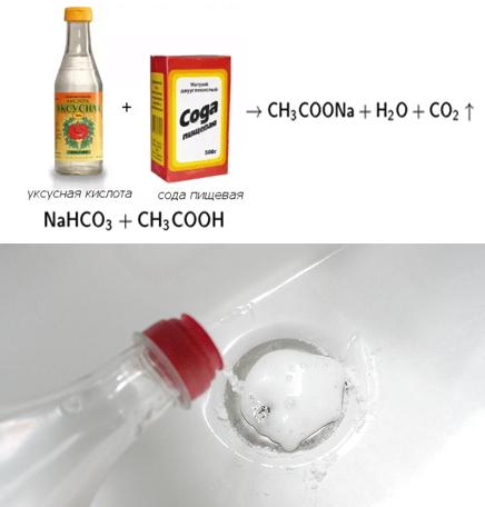 Соединение веществ соды и уксуса удалит известь и жировой налет и способствует удалению засора