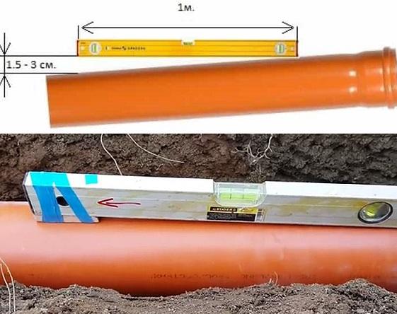 Канализация в частном доме: уклон 2см на 1 метр трубы