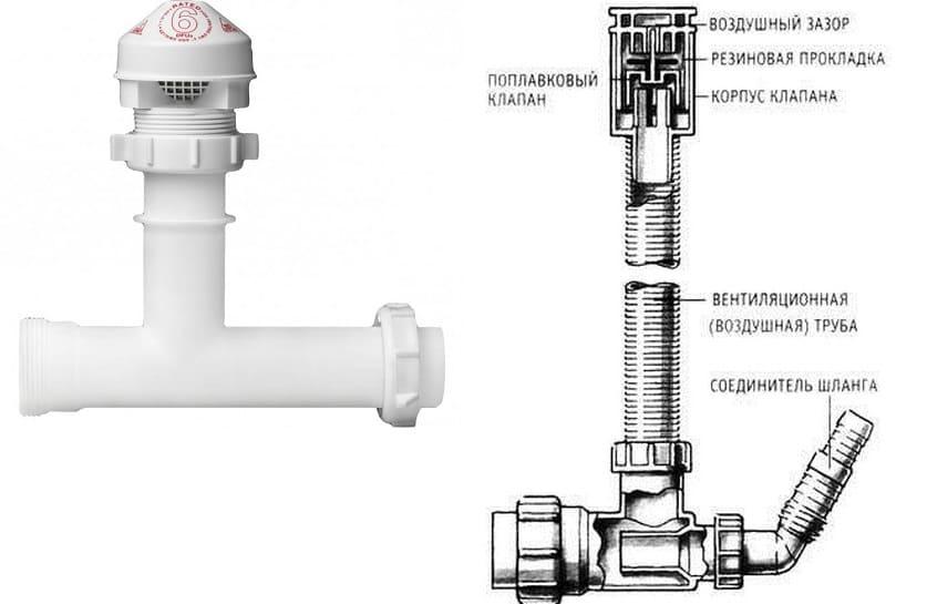 Воздушный клапан для канализации - является важной составляющей для стабилизации давления и вентиляции в трубе