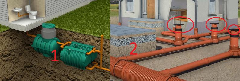 Типы наружных сетей канализации