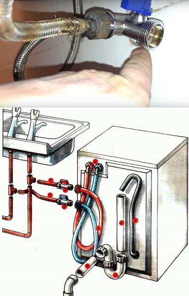 Подведение водоснабжения
