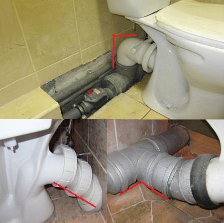 Лучше проверить вариант поступления воды в канализацию перед приобретением унитаза