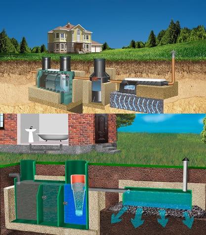Для канализации на даче, часто используют септик - для очистки сточных вод.