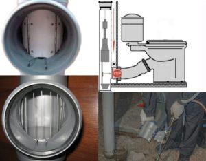 Отключение канализации за неуплату коммунальных услуг — законно ли это? Правовые аспекты.
