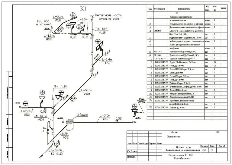 План проект будущей канализации.