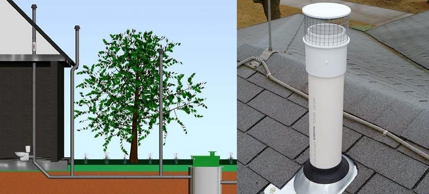 Вентиляция канализации в частном доме с выходом на крышу.