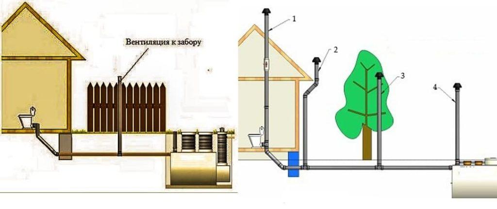Вентиляция канализации способы обустройства.