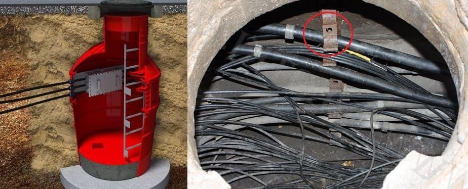 Крепление для кабельной канализации.