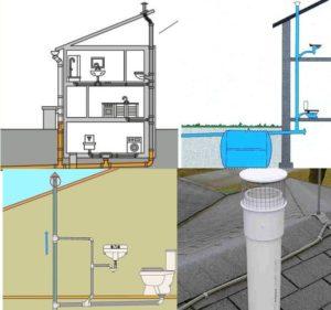 Фановая труба для канализации — что это такое и как установить?