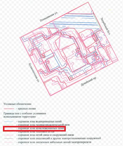 Охранная зона канализации - пример схемы