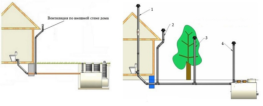 Вентиляция канализации в частном доме.