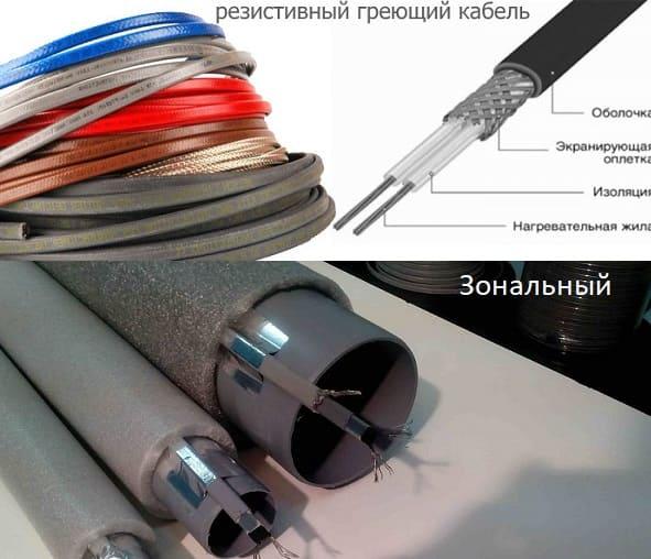 Резистивный и зональный греющий кабель для канализационных труб.