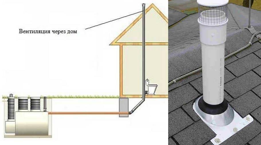Фановая труба для канализации через дом на крышу.