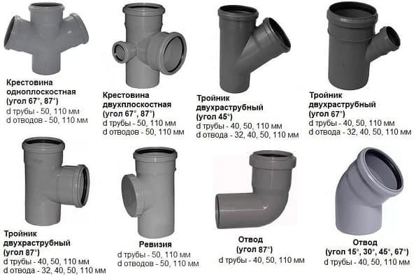 Соединение канализационных труб с помощью фитингов.