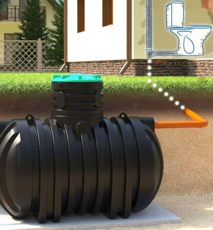 Канализация для загородного дома, что выбрать - как вариант используют накопительную емкость.