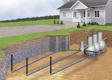 Один из вариантов канализации - септик.