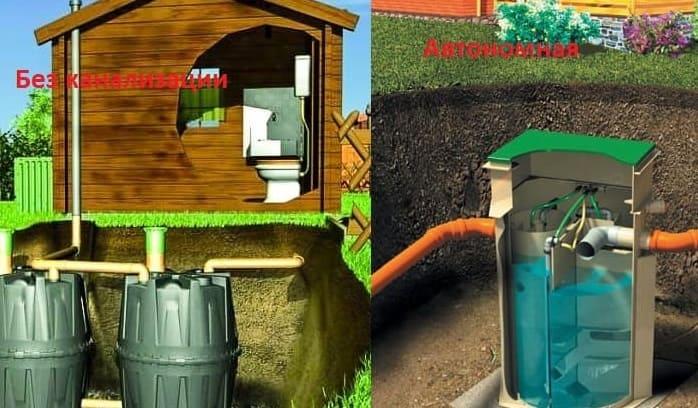 Установить туалет в деревянном доме с канализацией не составит труда, из представленных решений на рынке.