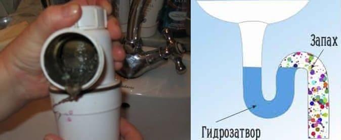 Воняет из раковины на кухне канализацией что делать - в первую очередь проверить гидрозатвор!