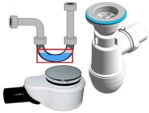 Гидрозатвор для канализации — виды, особенности и как выбрать
