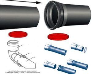 Соединение канализационных труб — нюансы и особенности монтажа