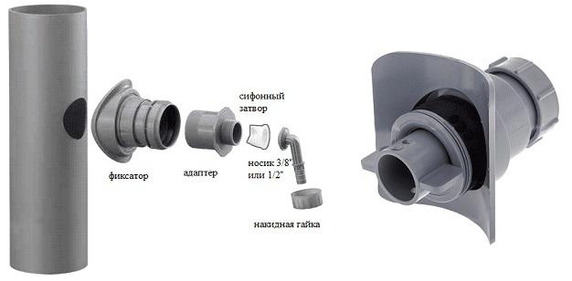 Врезка в канализационную трубу — способы, нюансы, видеообзор