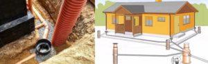 Дренаж и ливневая канализация — виды и особенности систем