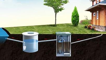 Автономная локальная канализация для загородного дома