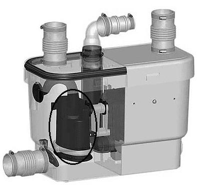На изображение насос для канализации в квартире для кухни, а именно как устроен внутри