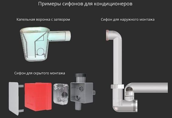 Сифоны осуществляющие отвод конденсата от кондиционера в канализацию.