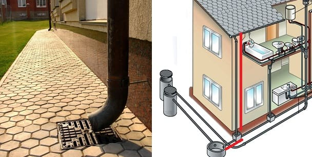 Ливневая канализация в многоэтажном доме: как устроена и кто отвечает