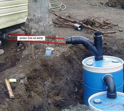 Канализация в бане собирается при соблюдении уклона стоков