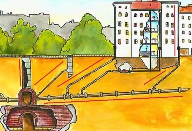 Как и куда уходит вода из канализации по магистральным линиям со всего города