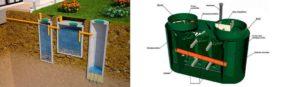 Биологическая станция очистки канализации: принцип работы, плюсы и минусы