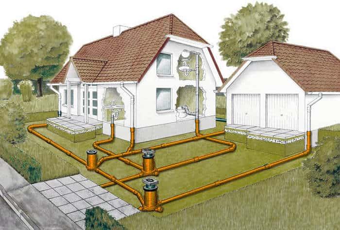 Проектирование индивидуальной канализации