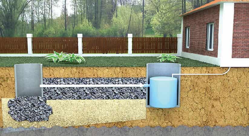 Принцип переливной канализации