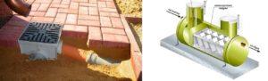 Пескоуловитель для ливневой канализации: принцип работы, виды, конструкция