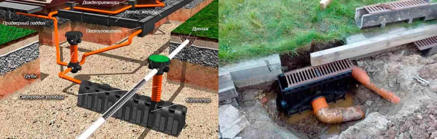 Система ливневой канализации: устройство, принцип работы, виды