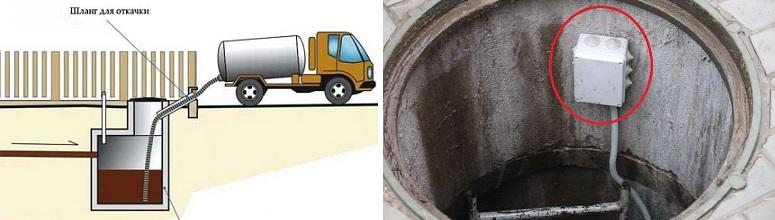 Откачка канализации в частном доме — как выкачать