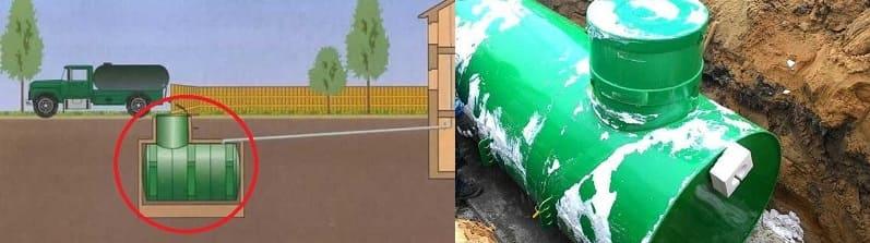 Требования к канализационным стокам