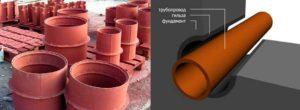 Гильзы для труб канализации, проход через перекрытие или фундамент