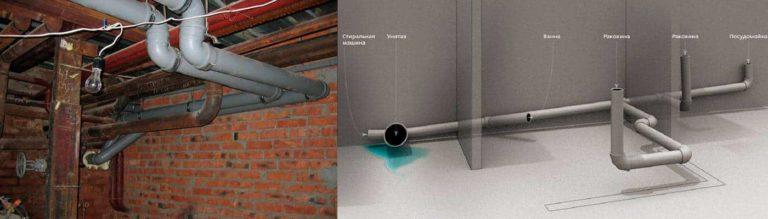 Канализация в подвале — устройство