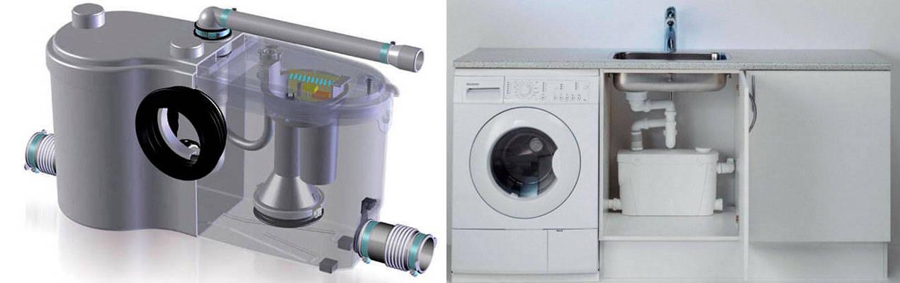 Насос для канализации с измельчителем — виды и как выбрать?