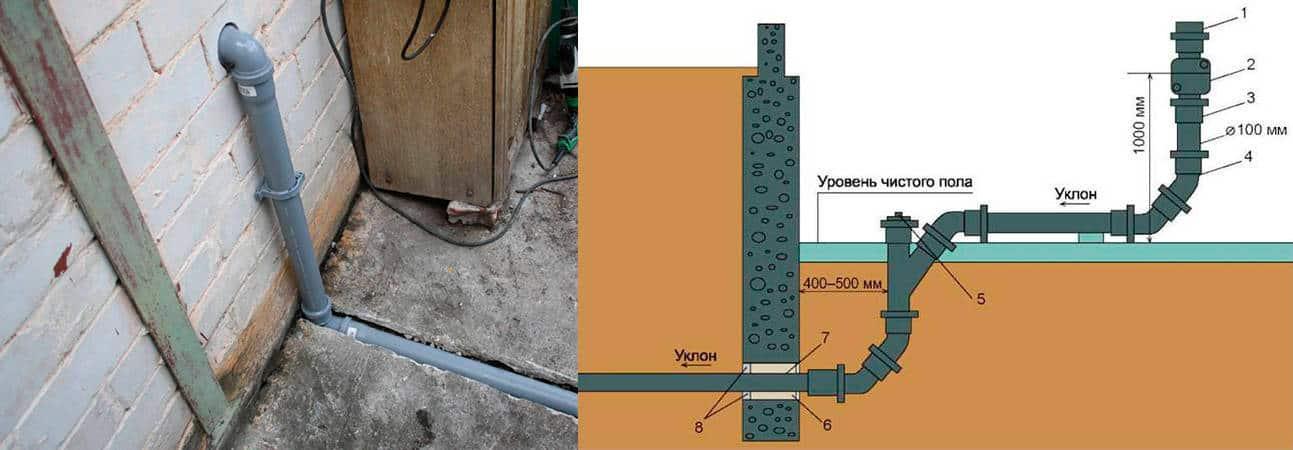 Вывод канализационной трубы из дома: особенности, требования