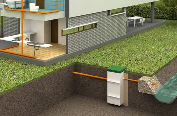 Канализация для дачи топас, современное и технологичное решение для комфортной жизни.