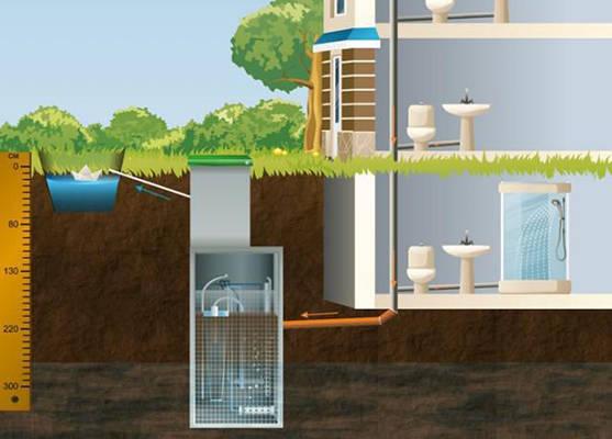 Все стоки из дома попадают в технологичную систему отчистки, и на выходе почти чистую воду можно сливать в канаву или водоем, все это позволяет канализация для дачи ТОПАС.