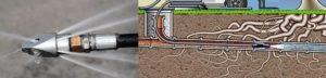 Промывка сетей канализации — способы