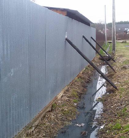 Слив канализации в канаву