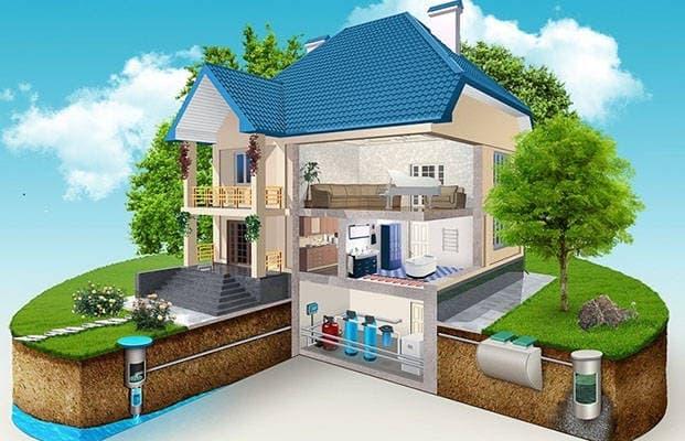 Наглядный пример в разрезе частного дома, как расположена система водоснабжения и канализации.