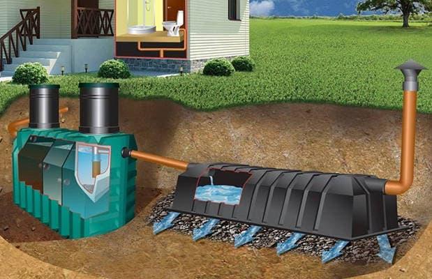 Устройство канализации танк